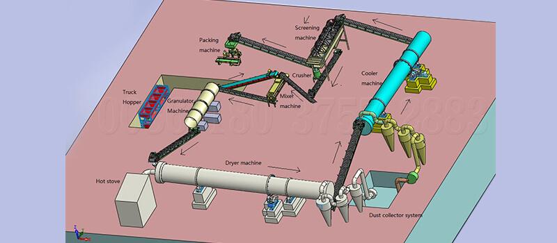 NPK fertilizer drum granulation line