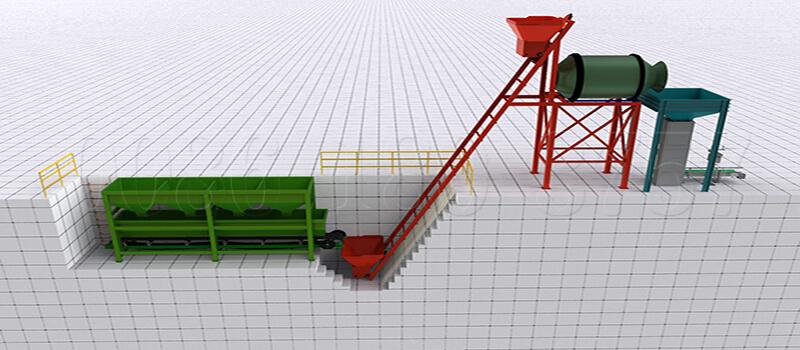NPK fertilizer granules blending line