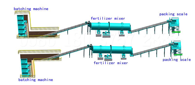 mixed fertilizer manufacturing process with large output