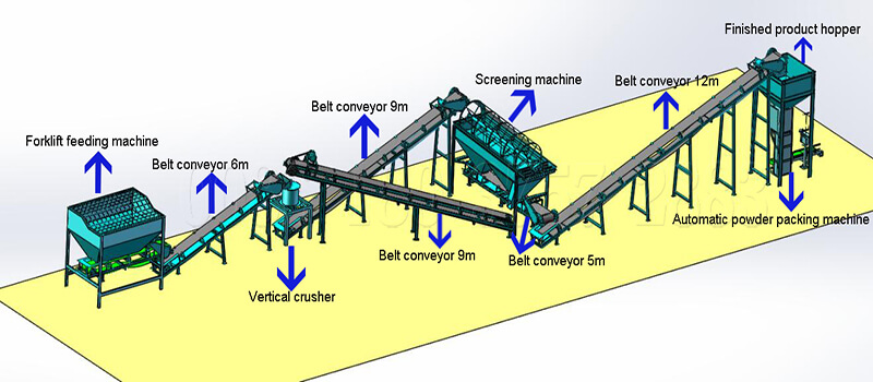 organic fertilizer powder pulverizing machines