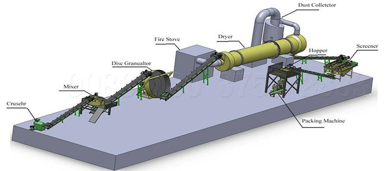Packing machine for organic fertilizer making line